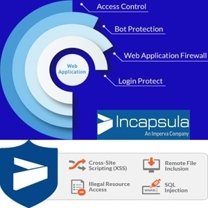 Incapsula Website Security