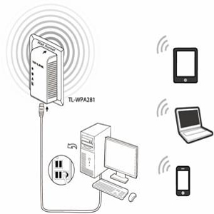 TP-Link wireless solution