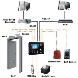 fingerprint attendance device connections