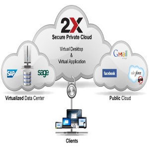 2X Secure Private Cloud