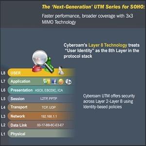 Cyberoam UTM firewall