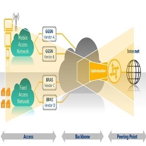 Allot videoclass diagram