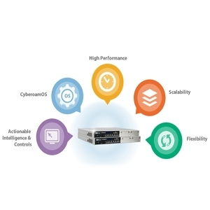Cyberoam NGFW features
