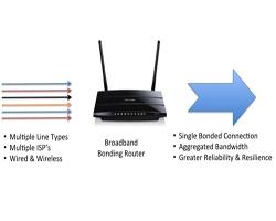 Broadband bonding solution Vietnam