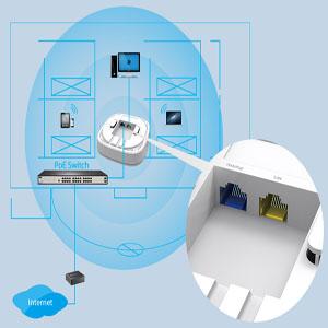 Wireless installation layout Vietnam
